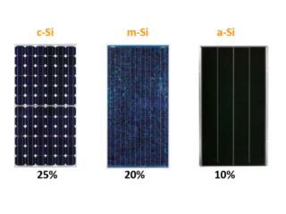 Paneles Solares desde 240w a 320w , Puerto Rico