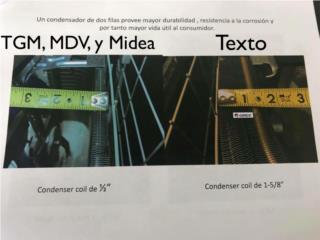 Puerto Rico Airmax 20seer 12,0000btu funciona con el cel