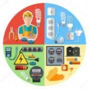 Control Service Utilities Puerto Rico