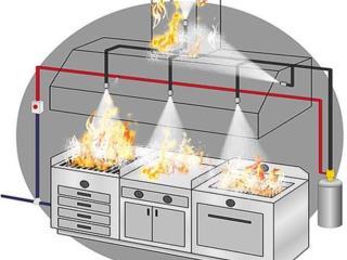 Sistema de cocina limpieza de campana , FIRE FOE INC. Puerto Rico