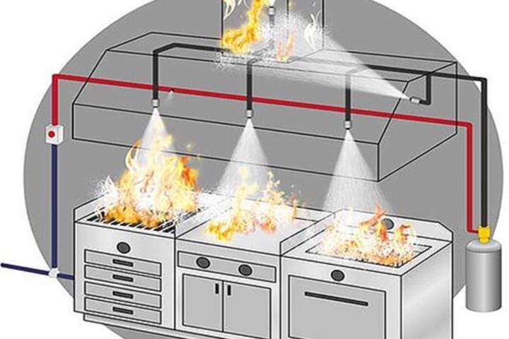 Roceadores Sistema de cocina Nuevos y Usados Puerto Rico