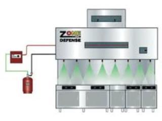 Sistema de Supresion para Cocinas Comerciales, CEL Fire Extinguishers & More Puerto Rico